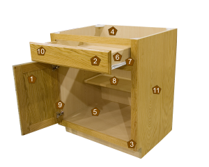 Classic Construction. Classic Series Cabinet Construction
