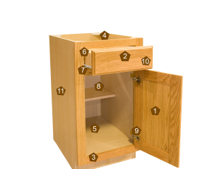 Imperial Construction. Imperial Series Cabinet Construction
