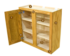 Classic Series Cabinet Construction